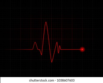Cardiogram medical background. Heart pulse graphic Vector illustration.