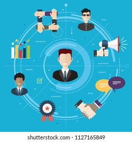 Care in business management and quality of service delivery. Evaluation and after sales support of the product purchase. Customer relationship concept with icons in flat design vector illustration.