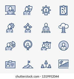 Career Advancement Colored Outline Icons. Pixel Perfect