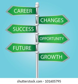 Career,changes,success,future and growth sign on sky background,Vector