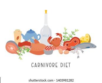 Carnivore Diet - Vector. Carnivore Diet - banner. Carnivore meal set. Meat food set. Excellent for poster, banner, article illustration