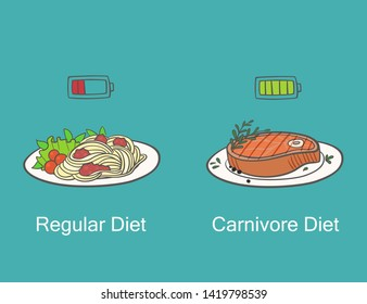 Carnivore diet vs regular diet. Plate with meet, plate with pasta. Healthy food. Be carnivore. Steak with rosemary and pepper on the plate.
