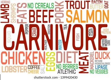 Carnivore diet word cloud concept template. Carnivore lettering graphic design for banners. Modern word illustration for carnivore diet magazines.