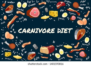 Carnivore lettering banner. Template for carnivore diet postcard or cover design. Meat food set background. Meal pattern.