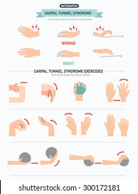 Carpal tunnel syndrome infographic,vector illustration.