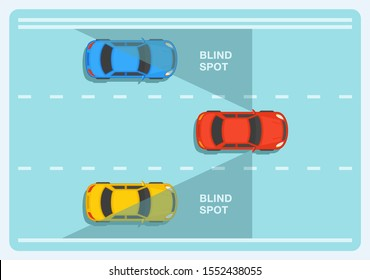 The car's blind spot area. Driver's twilight zone. Flat vector illustration.