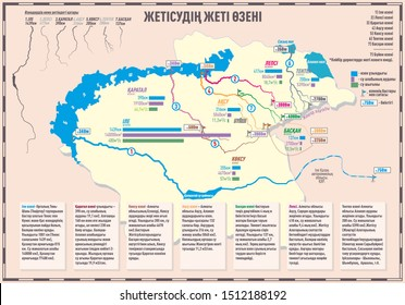 "Cartographic info graphic seven rivers ""Semirechye"". Kazakhstan, Almaty region. . The length, area, elevation and volume of the outflow of the river.  Translation: Seven rivers ""Zhetysu""."