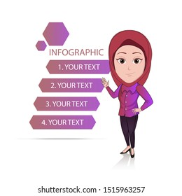 cartoon caricature template. illustration of an Islamic woman dressed in a hijab as a figure in an infographic template. vector cartoon with a plain white background.