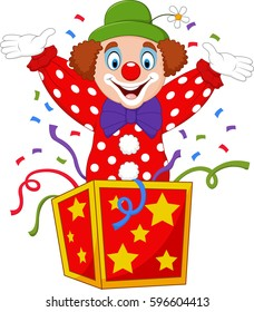 Cartoon clown jumping out of the box