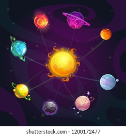 Cartoon colorful fantasy solar system with star and planets on the space background. Vector space illustration.