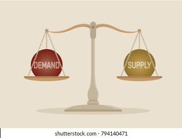 Cartoon, Demand and Supply balance on the scale., vector eps10