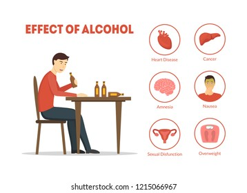 Cartoon Effect of Alcohol Infographics Card Poster Include of Disease, Cancer and Amnesia Flat Design Style. Vector illustration