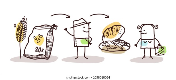 Cartoon Farmer Bread Production and Direct Consumer