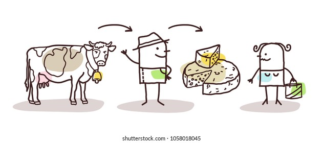 Cartoon Farmer Cheese Production and Direct Consumer