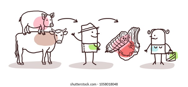 Cartoon Farmer Meat Production and Direct Consumer