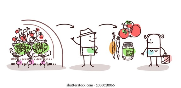 Cartoon Farmer Production and Direct Consumer