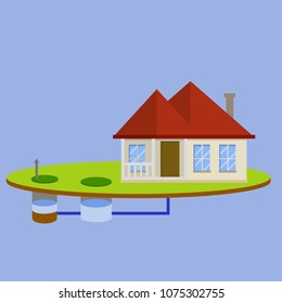 cartoon flat illustration - scheme External network of private home sewage treatment system. Pipe, septic tanks, drainage on blue background. suburbs house.