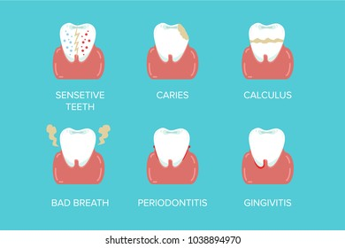 Cartoon Formation Dental Problems Set Health Care Tooth Concept Flat Design Style. Vector illustration
