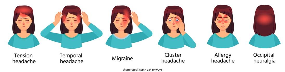 Migraine Cartoon Images Stock Photos Vectors Shutterstock