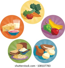 Cartoon illustration of circular food group icons. Includes the major food groups, vegetables, fruit, proteins, grains, and dairy.