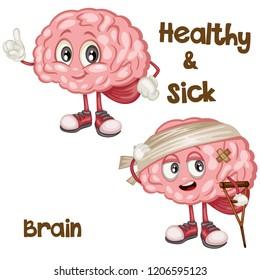 Cartoon Illustration of a Healthy Happy Brain and a Sad Unhealthy Sick Brain. Human Internal Organs. Vector Illustration
