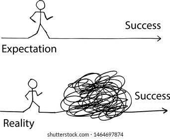 cartoon illustration line about expectation and reality, white background, line vector illustration