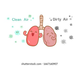 Cartoon Lung in Dust PM 2.5 and Clean Air Vector