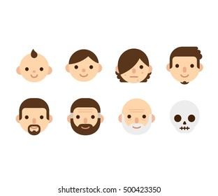 Cartoon man generations portraits, from childhood to adult and senior, birth to death. Cute cycle of life illustration.