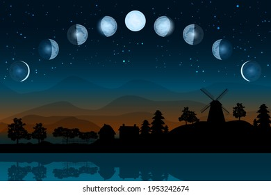 Cartoon moon phases. Whole cycle from new moon to full. Lunar cycle change. New, waxing, quarter, crescent, half, full, waning, eclipse. Space of cosmos.Night sky and landscape with countryside.Vector