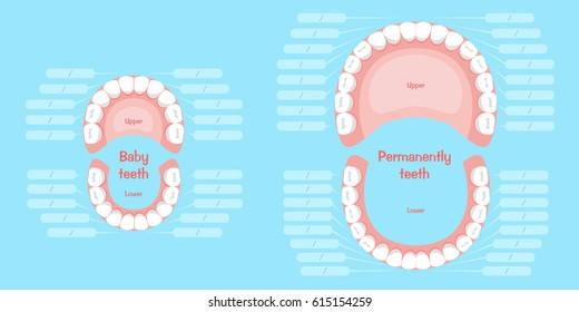 cartoon mouth and tooth on blue background