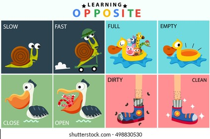 Cartoon opposite vocabulary set: Slow and Fast, Close and Open, Full and Empty, Dirty and Clean, illustration, vector
