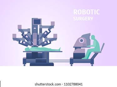 Cartoon Robotic Surgery Concept Card Poster Medical Robotic Technology for Operation Element Flat Design Style. Vector illustration