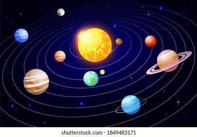 Cartoon solar system. Orbit astronomy space scheme, galaxy celestial bodies and planets satellites, universe planetary system vector illustration. Mars an venus, uranus, neptune and pluto