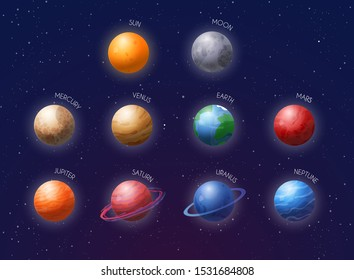 Cartoon solar system planets signed with the names of the planets. Vector illustration.