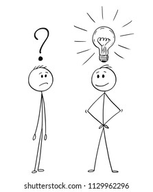 Cartoon stick drawing conceptual illustration of two men or businessmen, one of them is unsure with question mark above head, second one just got an idea marked with light bulb above.