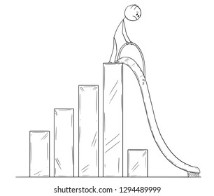 Cartoon stick man drawing conceptual illustration of businessman standing on falling financial chart ending down by slide or chute. Metaphor of crisis or bankruptcy.