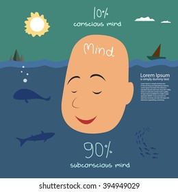 cartoon subconscious mind concept with man face silhouette under water, vector eps file.