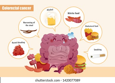 cartoon unhealthy intestine sit with junk food on yellow background