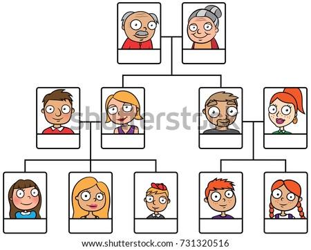 cartoon vector illustration family tree blank stock vector royalty