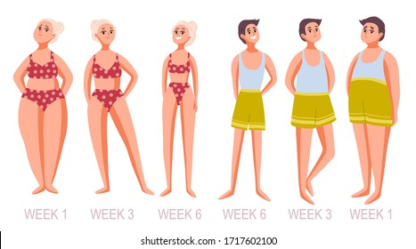Cartoon woman and man before and after loosing weight vector illustration. Fat and slim people. Diet . People in underwear. Perfect body.
