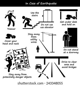 In Case of Earthquake Emergency Plan Stick Figure Pictogram Icons