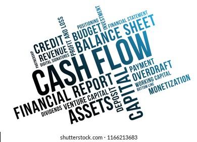 CASH FLOW word cloud collage, business concept background.