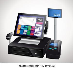 Cash register with bar code reader, credit card reader and receipts printer