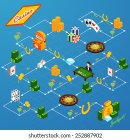 Casino gambling risk leisure fortune games of chance isometric flowchart vector illustration
