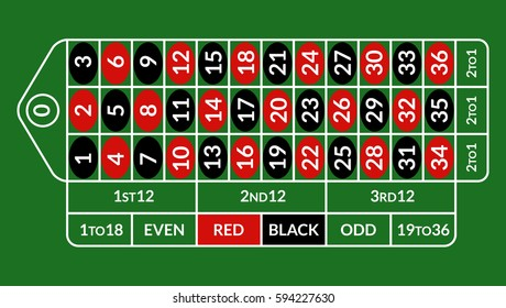 Casino roulette table illustration. Green gambling roulette table with numbers.