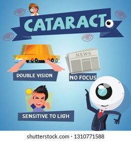 Cataract. sign, symtoms and prevention - vector illustration
