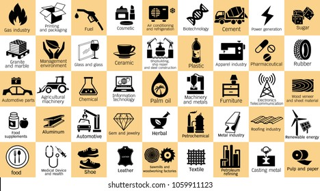 category industry icon set of the world