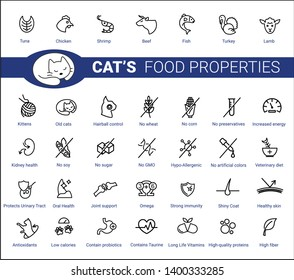 Cat's food properties icon set, vector. Thine line icons. Editable strokes, EPS 10. Old cats and kittens. Urinary Tract,  Oral Health, Joint support, Kidney health