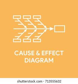 CAUSE EFFECT DIAGRAM CONCEPT