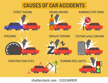 Causes of car accidents.Infographics.